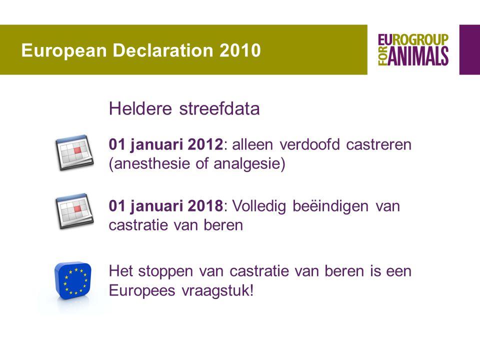 European Declaration 2010 Heldere streefdata 01 januari 2012: alleen verdoofd castreren (anesthesie of analgesie) 01 januari 2018: Volledig beëindigen van castratie van beren Het stoppen van castratie van beren is een Europees vraagstuk!