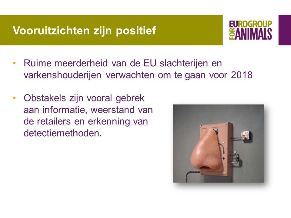 Vooruitzichten zijn positief •Ruime meerderheid van de EU slachterijen en varkenshouderijen verwachten om te gaan voor 2018 •Obstakels zijn vooral gebrek aan informatie, weerstand van de retailers en erkenning van detectiemethoden.