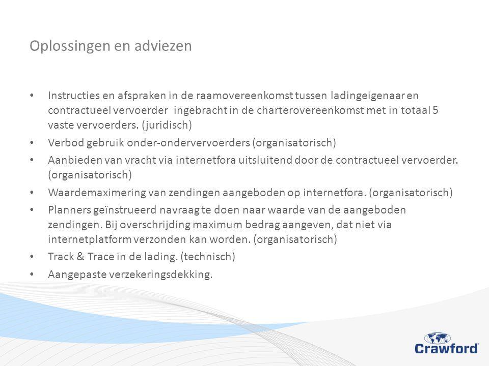 Oplossingen en adviezen • Instructies en afspraken in de raamovereenkomst tussen ladingeigenaar en contractueel vervoerder ingebracht in de charterovereenkomst met in totaal 5 vaste vervoerders.