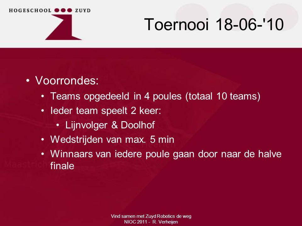 •Voorrondes: •Teams opgedeeld in 4 poules (totaal 10 teams) •Ieder team speelt 2 keer: •Lijnvolger & Doolhof •Wedstrijden van max. 5 min •Winnaars van