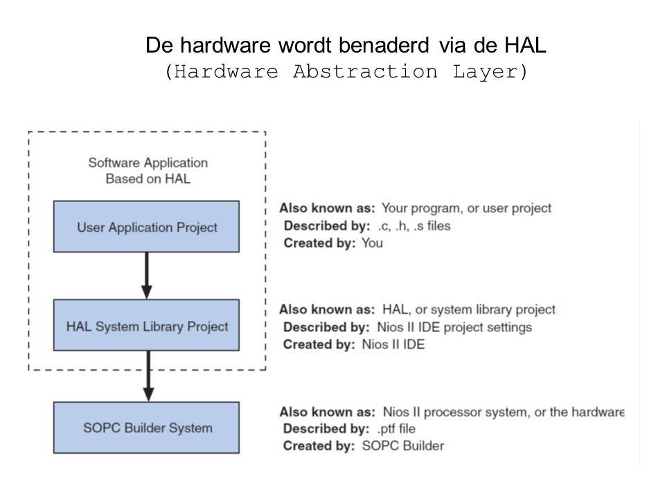 De hardware wordt benaderd via de HAL (Hardware Abstraction Layer)