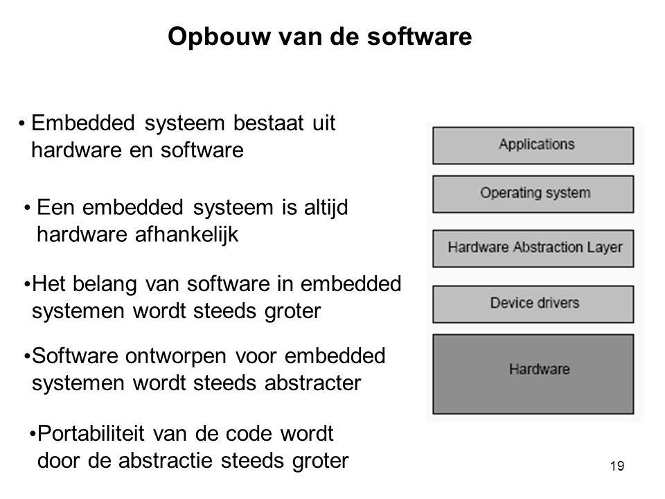 19 Opbouw van de software • Embedded systeem bestaat uit hardware en software • Het belang van software in embedded systemen wordt steeds groter • Software ontworpen voor embedded systemen wordt steeds abstracter • Een embedded systeem is altijd hardware afhankelijk • Portabiliteit van de code wordt door de abstractie steeds groter