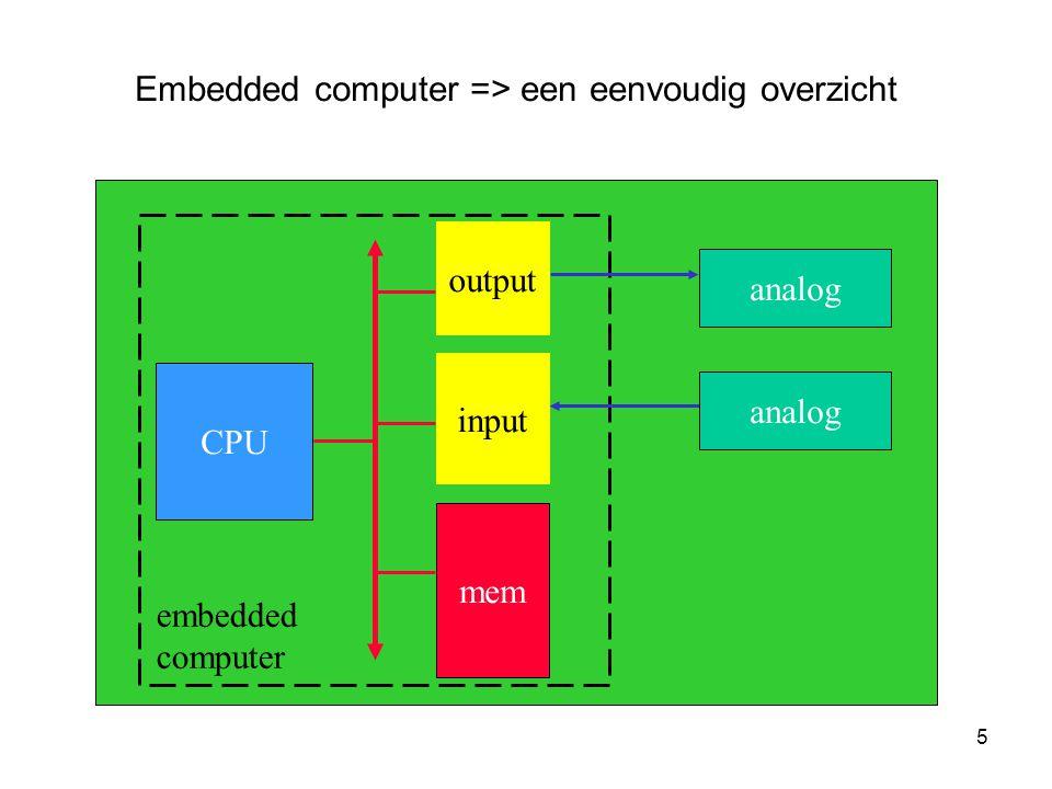 Kenmerken van embedded systemen • Geavanceerde functionaliteit.