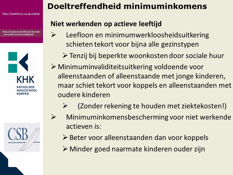 www.khk.be http://webhost.ua.ac.be/csb http://onderzoek.khk.be/domein _SociaalEconomischBeleid/ Niet werkenden op actieve leeftijd  Leefloon en minim