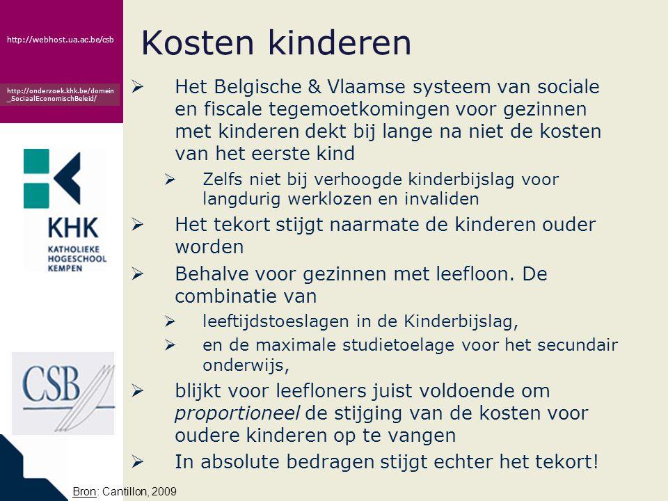 www.khk.be http://webhost.ua.ac.be/csb http://onderzoek.khk.be/domein _SociaalEconomischBeleid/ Kosten kinderen  Het Belgische & Vlaamse systeem van