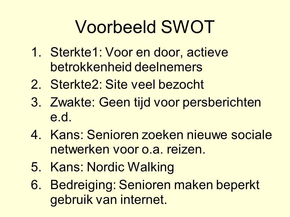 Voorbeeld SWOT 1.Sterkte1: Voor en door, actieve betrokkenheid deelnemers 2.Sterkte2: Site veel bezocht 3.Zwakte: Geen tijd voor persberichten e.d. 4.