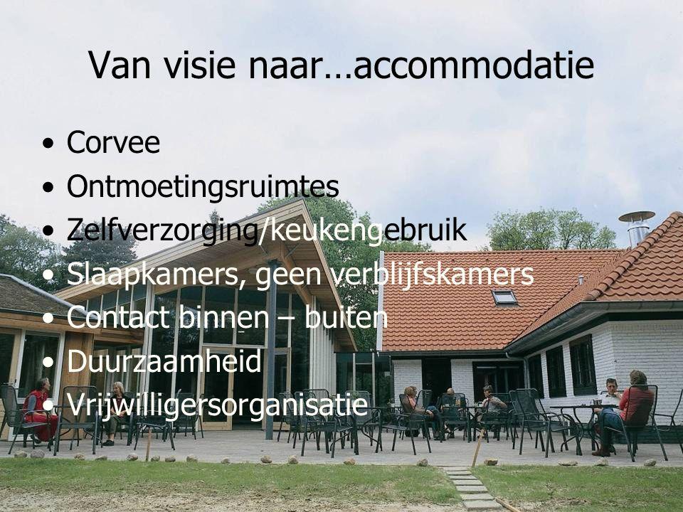 Van visie naar…accommodatie Corvee Ontmoetingsruimtes Zelfverzorging/keukengebruik Slaapkamers, geen verblijfskamers Contact binnen – buiten Duurzaamh
