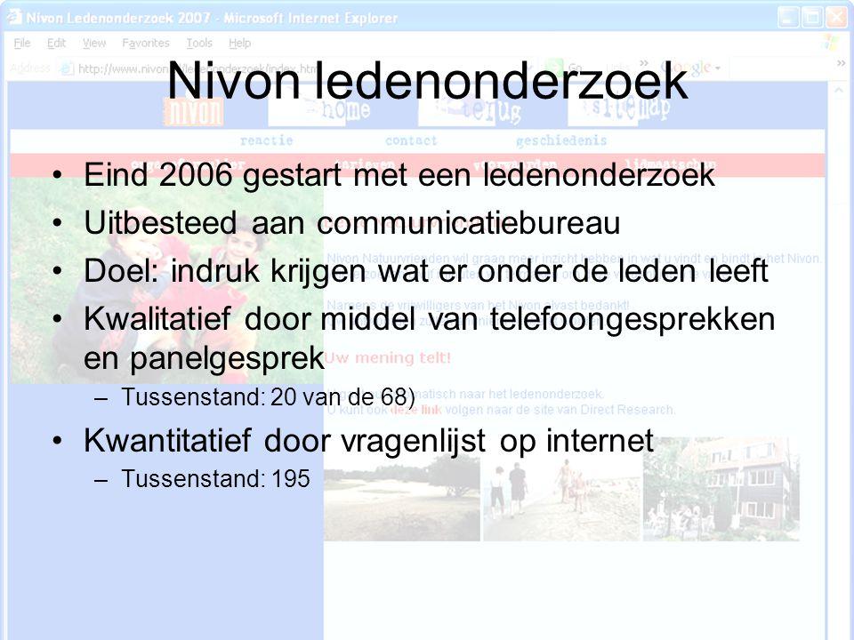 Nivon ledenonderzoek Eind 2006 gestart met een ledenonderzoek Uitbesteed aan communicatiebureau Doel: indruk krijgen wat er onder de leden leeft Kwali