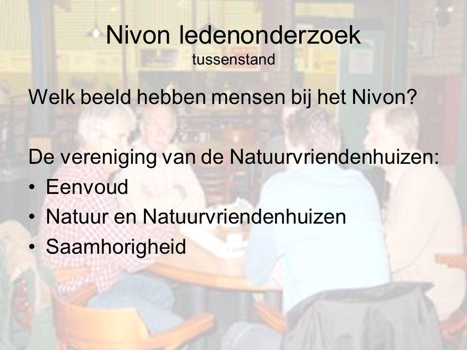 Nivon ledenonderzoek tussenstand Welk beeld hebben mensen bij het Nivon? De vereniging van de Natuurvriendenhuizen: Eenvoud Natuur en Natuurvriendenhu