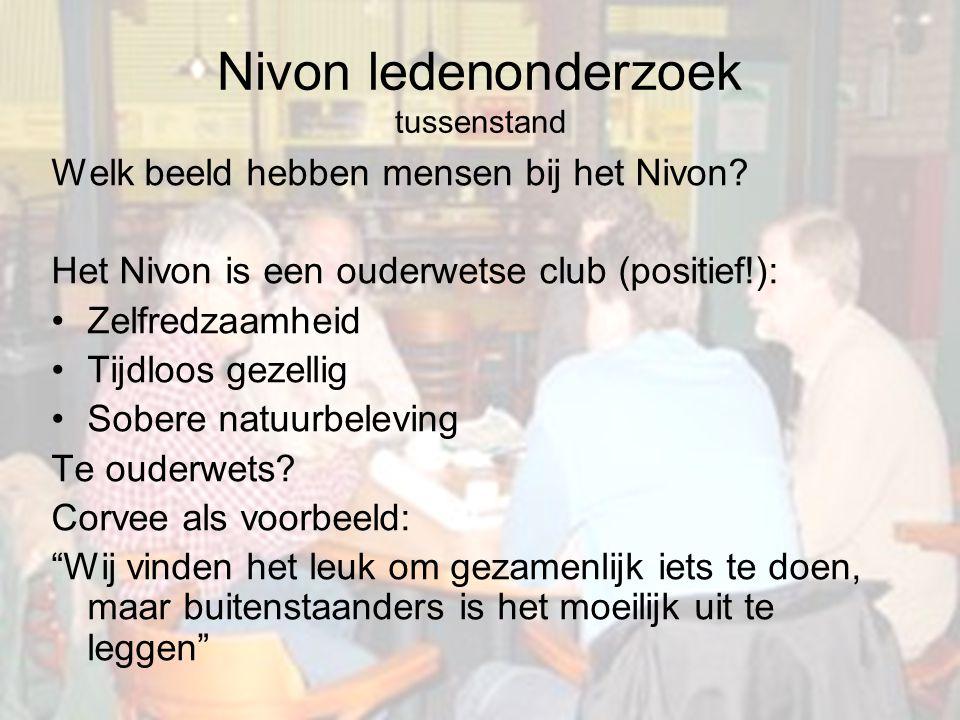Nivon ledenonderzoek tussenstand Welk beeld hebben mensen bij het Nivon? Het Nivon is een ouderwetse club (positief!): Zelfredzaamheid Tijdloos gezell