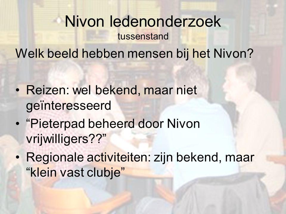 """Nivon ledenonderzoek tussenstand Welk beeld hebben mensen bij het Nivon? Reizen: wel bekend, maar niet geïnteresseerd """"Pieterpad beheerd door Nivon vr"""