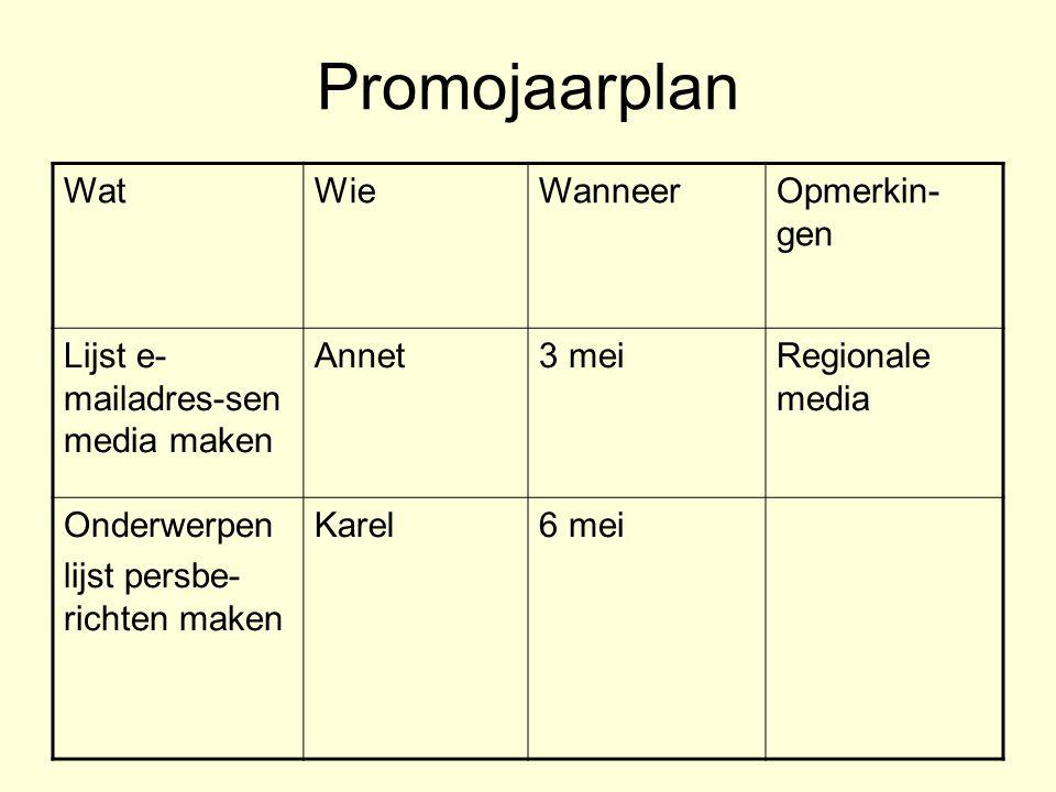 Promojaarplan WatWieWanneerOpmerkin- gen Lijst e- mailadres-sen media maken Annet3 meiRegionale media Onderwerpen lijst persbe- richten maken Karel6 m