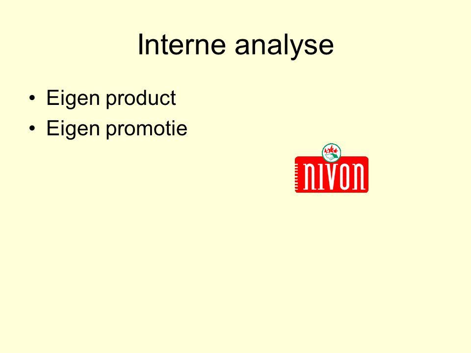 Interne analyse Eigen product Eigen promotie