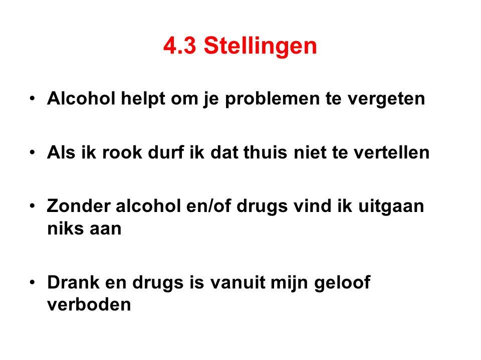 4.3 Stellingen Alcohol helpt om je problemen te vergeten Als ik rook durf ik dat thuis niet te vertellen Zonder alcohol en/of drugs vind ik uitgaan niks aan Drank en drugs is vanuit mijn geloof verboden