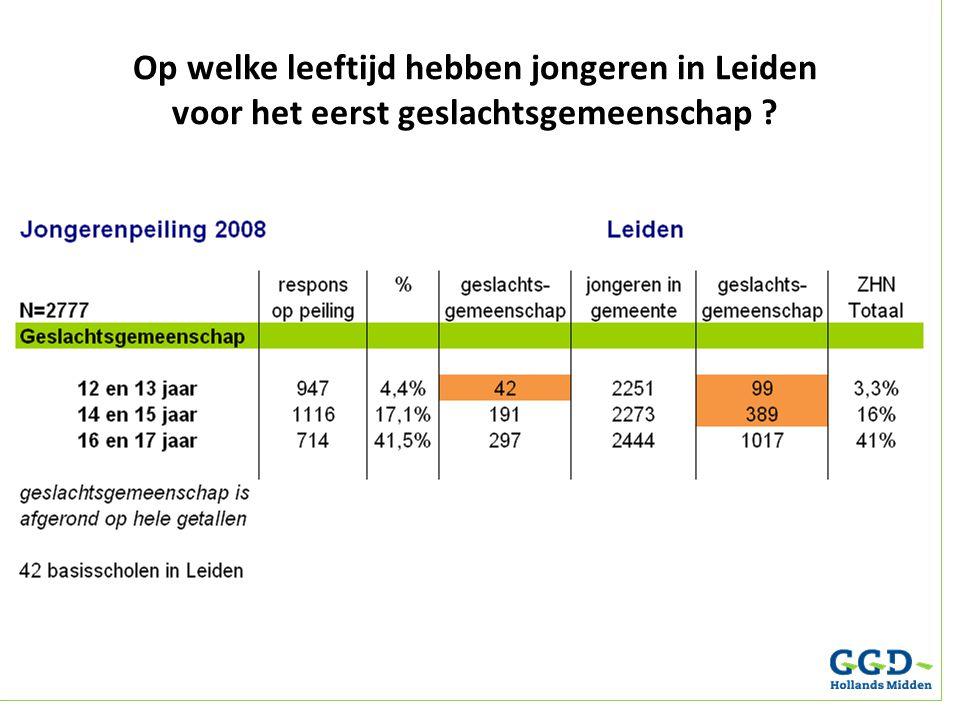 Op welke leeftijd hebben jongeren in Leiden voor het eerst geslachtsgemeenschap ?