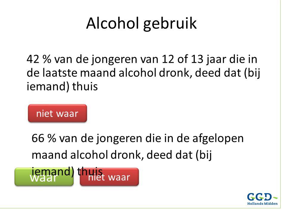 Alcohol gebruik 42 % van de jongeren van 12 of 13 jaar die in de laatste maand alcohol dronk, deed dat (bij iemand) thuis waar niet waar 66 % van de j
