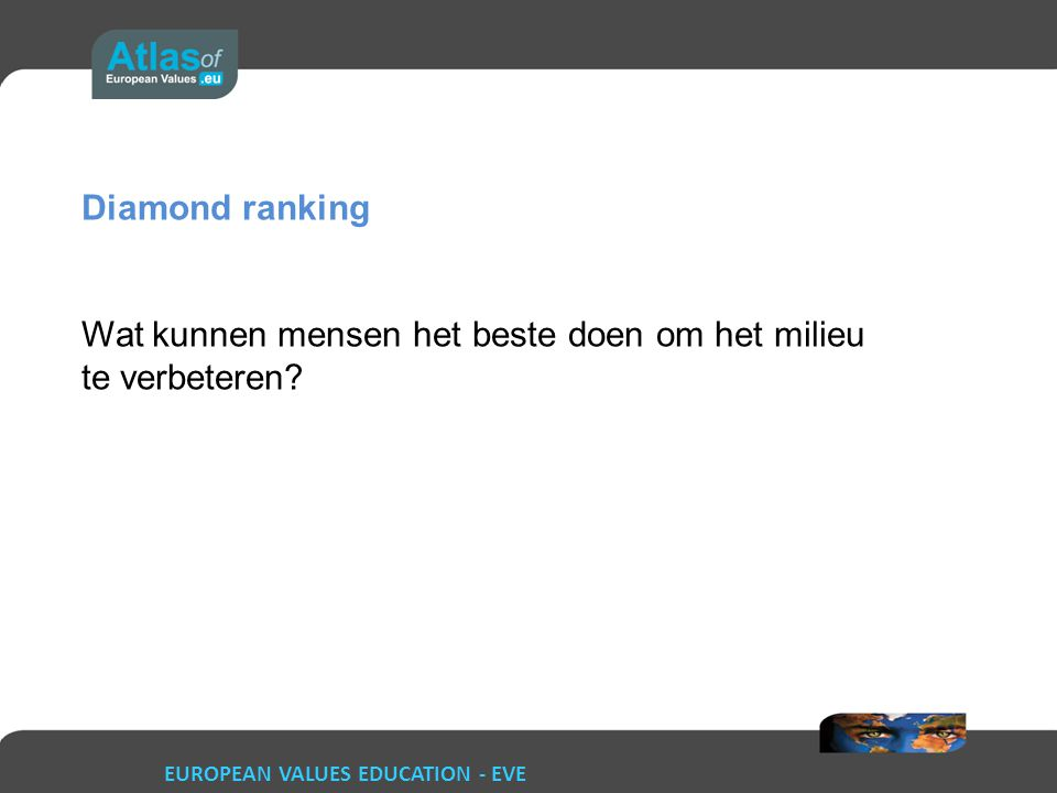 EUROPEAN VALUES EDUCATION - EVE Diamond ranking Wat kunnen mensen het beste doen om het milieu te verbeteren?