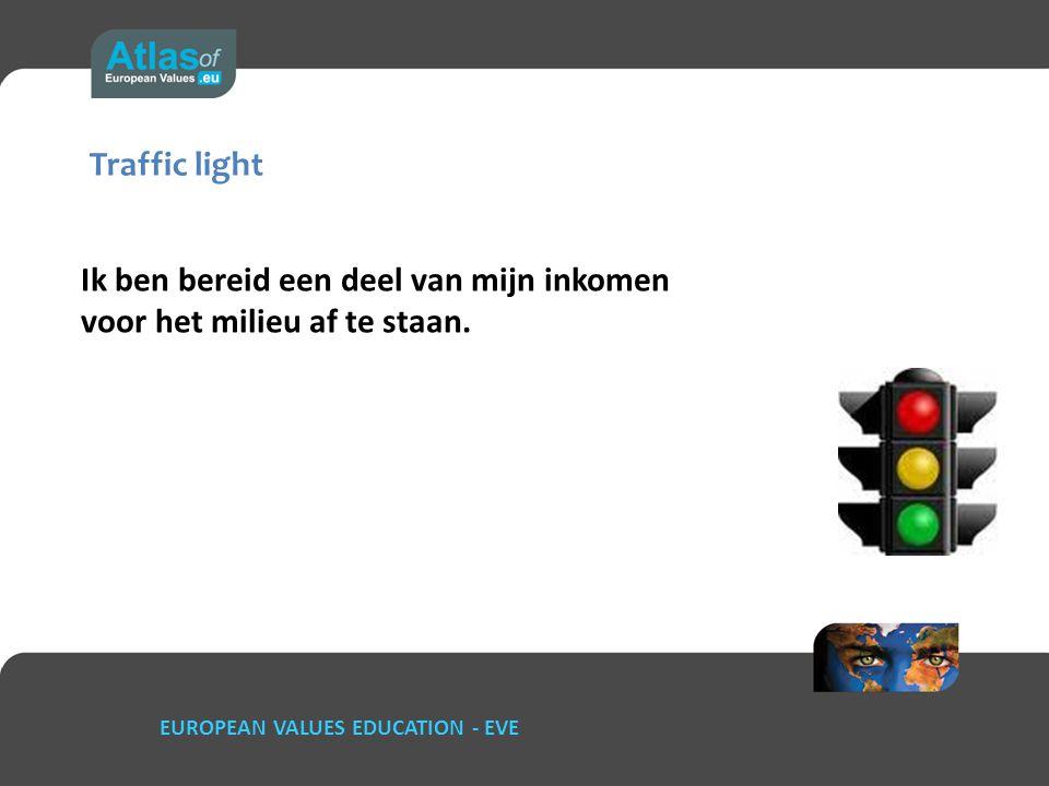 EUROPEAN VALUES EDUCATION - EVE Ik ben bereid een deel van mijn inkomen voor het milieu af te staan. Traffic light