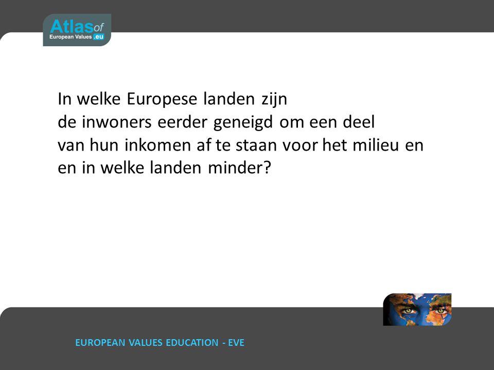 EUROPEAN VALUES EDUCATION - EVE In welke Europese landen zijn de inwoners eerder geneigd om een deel van hun inkomen af te staan voor het milieu en en in welke landen minder?