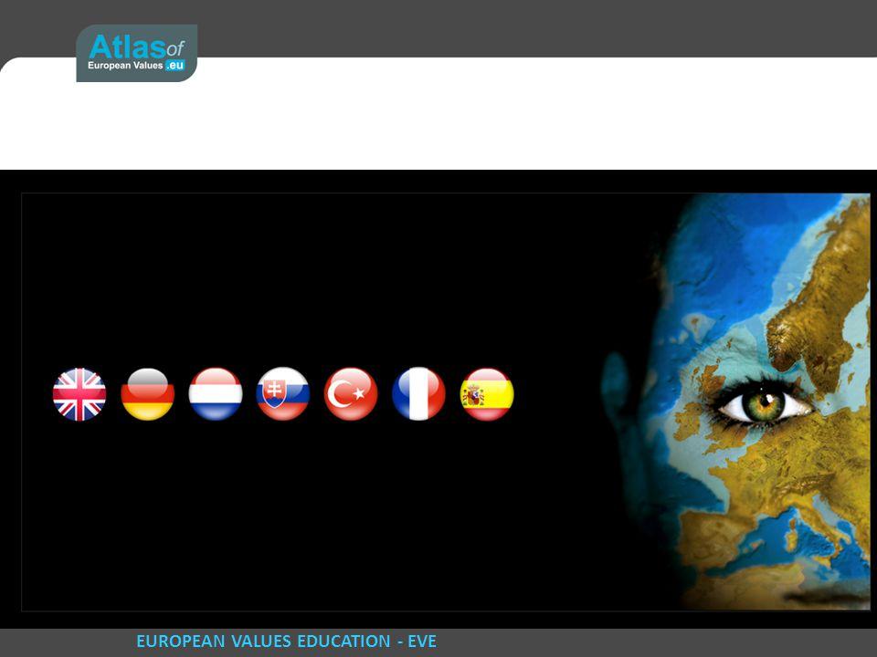 EUROPEAN VALUES EDUCATION - EVE Samenvattend De bezorgheid van mensen om het milieu zien we niet altijd terug in hun gedrag.