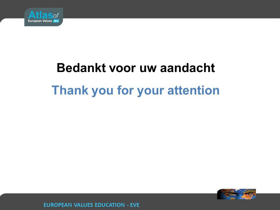 Bedankt voor uw aandacht Thank you for your attention