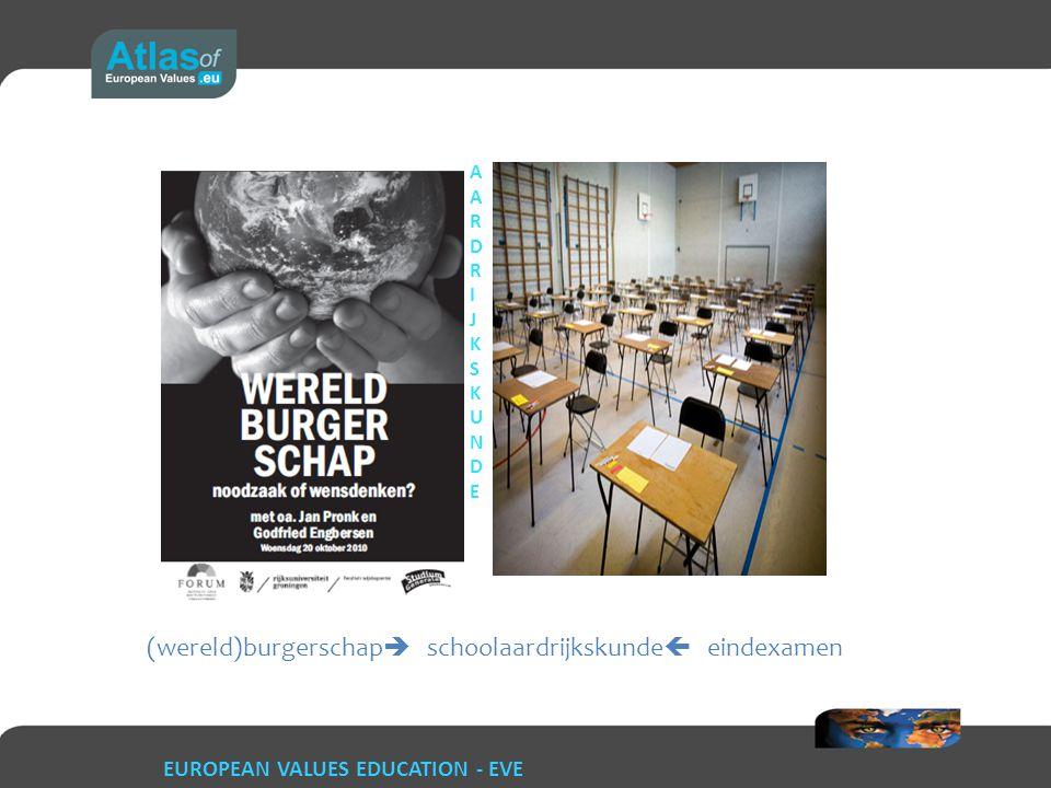 EUROPEAN VALUES EDUCATION - EVE Bron: v.d. Berg et al. (2009) Handboek vakdidactiek aardrijkskunde