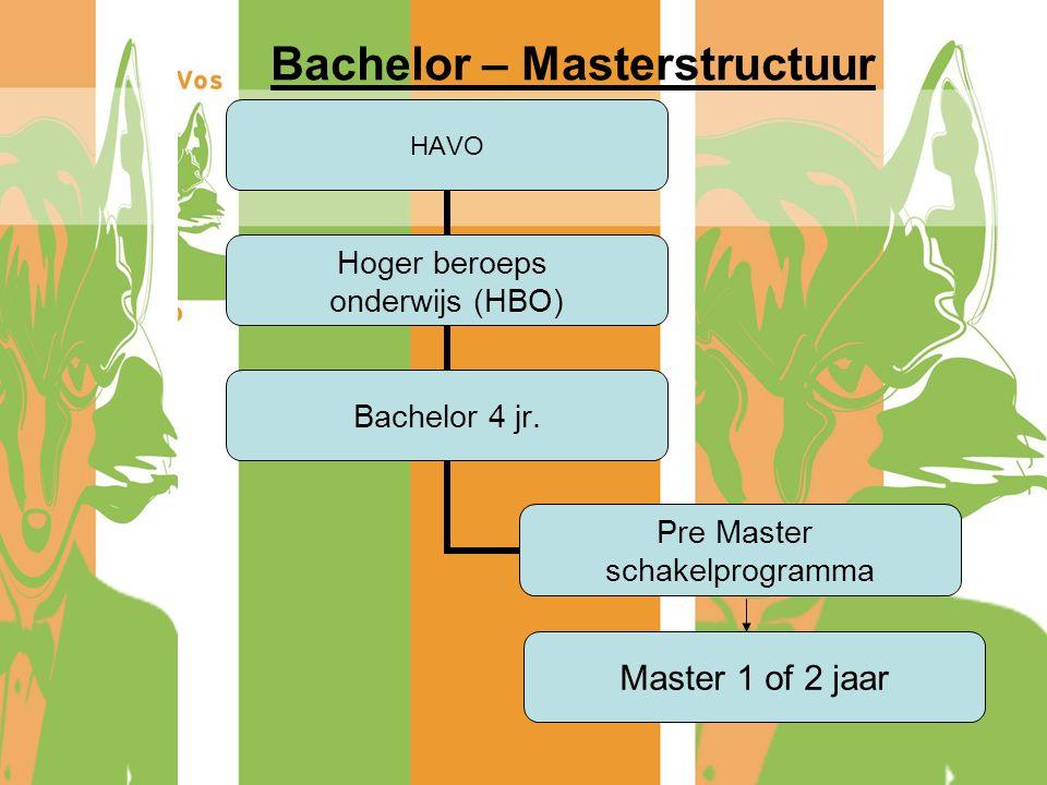 Bachelor – Masterstructuur HAVO Hoger beroeps onderwijs (HBO) Bachelor 4 jr. Pre Master schakelprogramma Master 1 of 2 jaar
