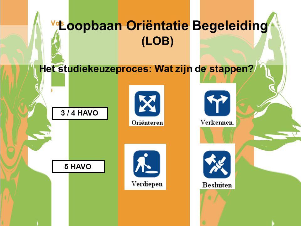 Het studiekeuzeproces: Wat zijn de stappen? Loopbaan Oriëntatie Begeleiding (LOB) 5 HAVO 3 / 4 HAVO