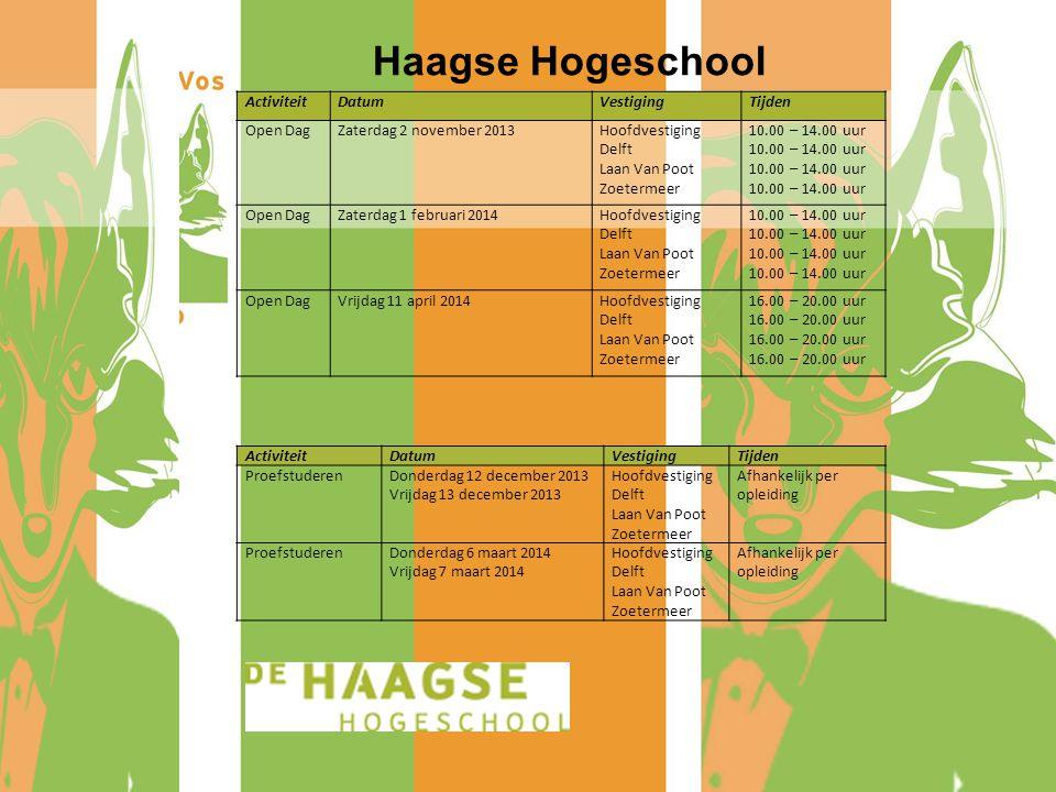 ActiviteitDatumVestigingTijden Open Dag Zaterdag 2 november 2013Hoofdvestiging Delft Laan Van Poot Zoetermeer 10.00 – 14.00 uur Open Dag Zaterdag 1 fe