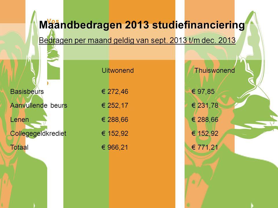 Maandbedragen 2013 studiefinanciering Bedragen per maand geldig van sept. 2013 t/m dec. 2013 Uitwonend Thuiswonend Basisbeurs€ 272,46€ 97,85 Aanvullen