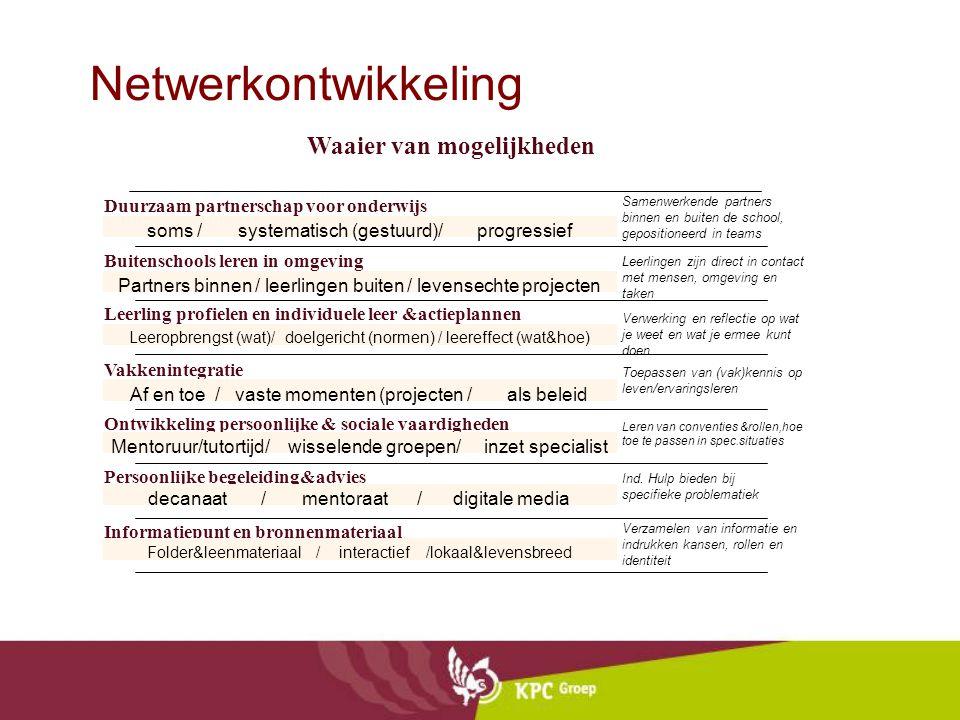 Netwerkontwikkeling Waaier van mogelijkheden partners-coming-in / students-going-out / 'real-life' projects Buitenschools leren in omgeving Leerlingen