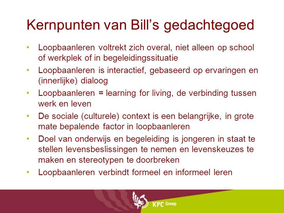 Kernpunten van Bill's gedachtegoed Loopbaanleren voltrekt zich overal, niet alleen op school of werkplek of in begeleidingssituatie Loopbaanleren is i