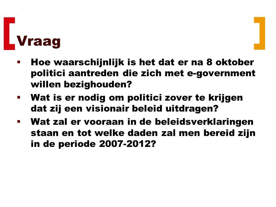 Vraag  Hoe waarschijnlijk is het dat er na 8 oktober politici aantreden die zich met e-government willen bezighouden.