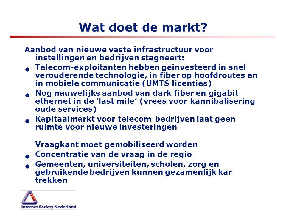 Wat doet de markt? Aanbod van nieuwe vaste infrastructuur voor instellingen en bedrijven stagneert: Telecom-exploitanten hebben geinvesteerd in snel v