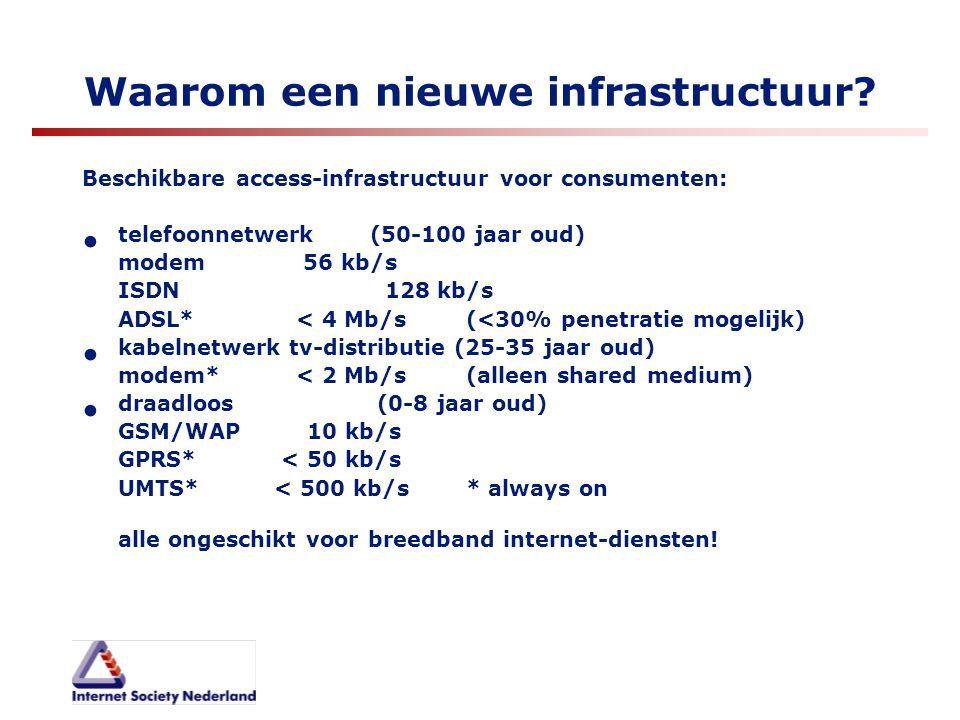 Waarom een nieuwe infrastructuur? Beschikbare access-infrastructuur voor consumenten: telefoonnetwerk (50-100 jaar oud) modem 56 kb/s ISDN 128 kb/s AD