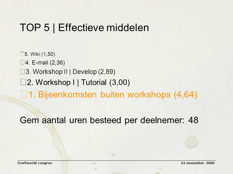 22 november 2006Craftworld congres TOP 5 | Effectieve middelen ★ 5.