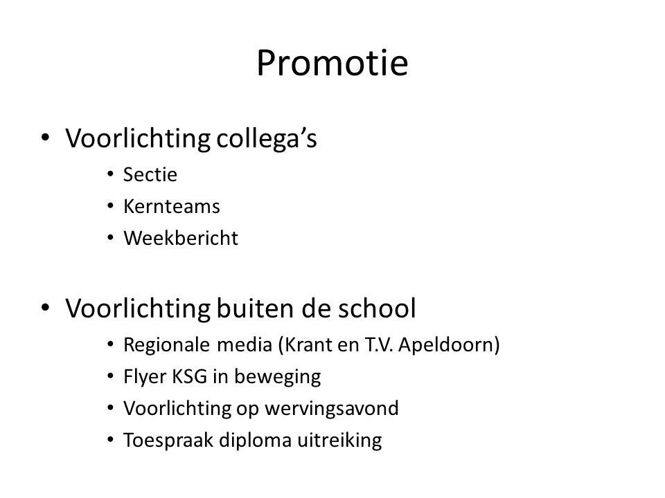 Promotie Voorlichting collega's Sectie Kernteams Weekbericht Voorlichting buiten de school Regionale media (Krant en T.V.