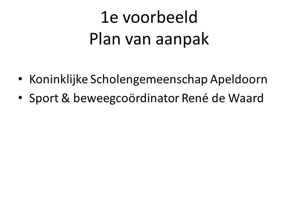 1e voorbeeld Plan van aanpak Koninklijke Scholengemeenschap Apeldoorn Sport & beweegcoördinator René de Waard
