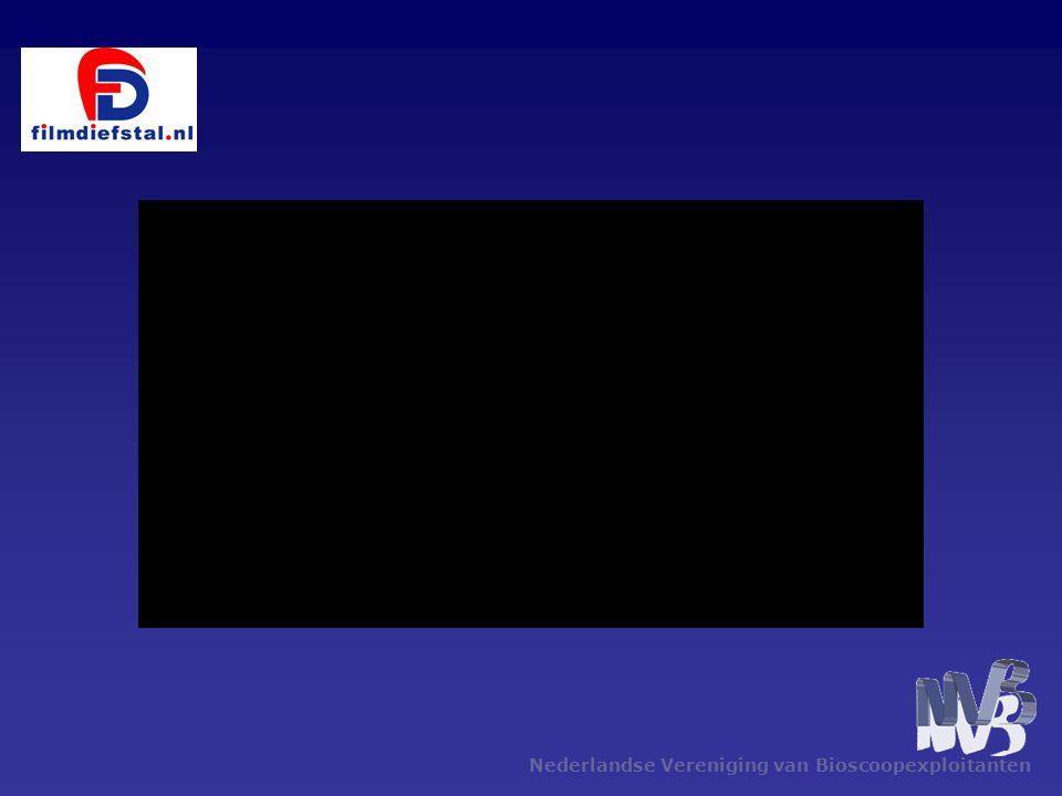 Nederlandse Vereniging van Bioscoopexploitanten