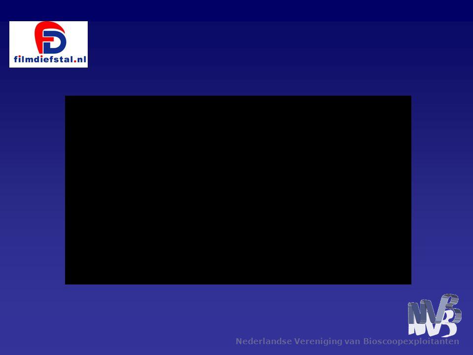 11 Initiatiefnemers uit industrie en detailhandel Doel om alle betrokken sectoren bij elkaar te brengen Ontwikkelen van extra plannen om piraterij te bestrijden Samenwerking met BREIN (Stichting Bescherming Rechten Entertainment Industrie Nederland) Platform filmdiefstal.nl