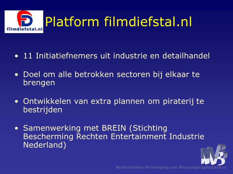 11 Initiatiefnemers uit industrie en detailhandel Doel om alle betrokken sectoren bij elkaar te brengen Ontwikkelen van extra plannen om piraterij te