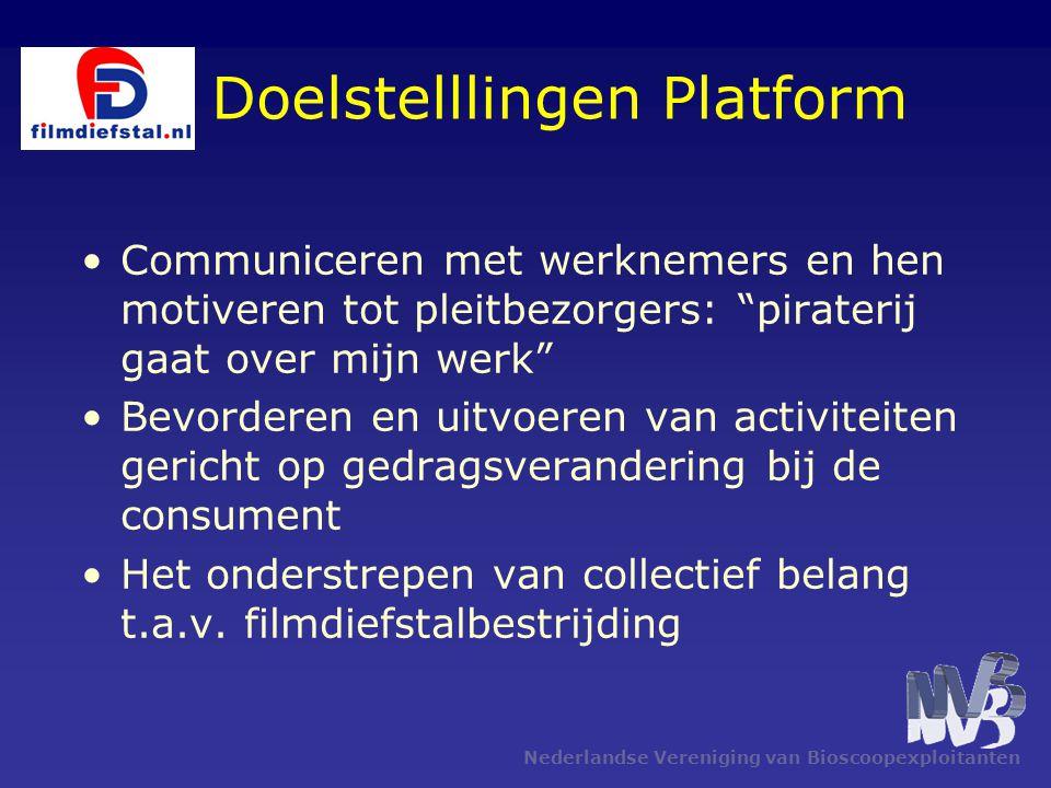 Nederlandse Vereniging van Bioscoopexploitanten Deelnemers Deelname staat open voor: Industrie: 1.alle videomaatschappijen, lid of geen lid van branche- organisaties 2.alle filmmaatschappijen, lid of geen lid van branche- organisaties 3.overigen zoals betaal TV, internetproviders, etc.
