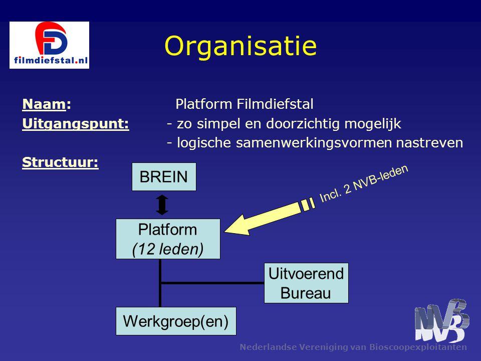 Nederlandse Vereniging van Bioscoopexploitanten Organisatie Naam: Platform Filmdiefstal Uitgangspunt:- zo simpel en doorzichtig mogelijk - logische sa