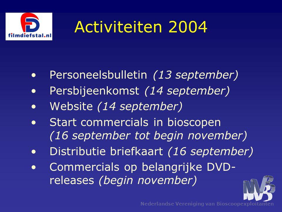 Nederlandse Vereniging van Bioscoopexploitanten Activiteiten 2004 Personeelsbulletin (13 september) Persbijeenkomst (14 september) Website (14 septemb