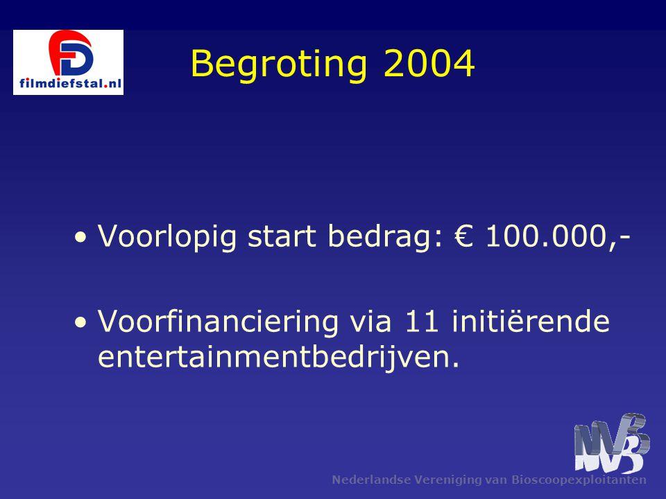 Nederlandse Vereniging van Bioscoopexploitanten Begroting 2004 Voorlopig start bedrag: € 100.000,- Voorfinanciering via 11 initiërende entertainmentbe