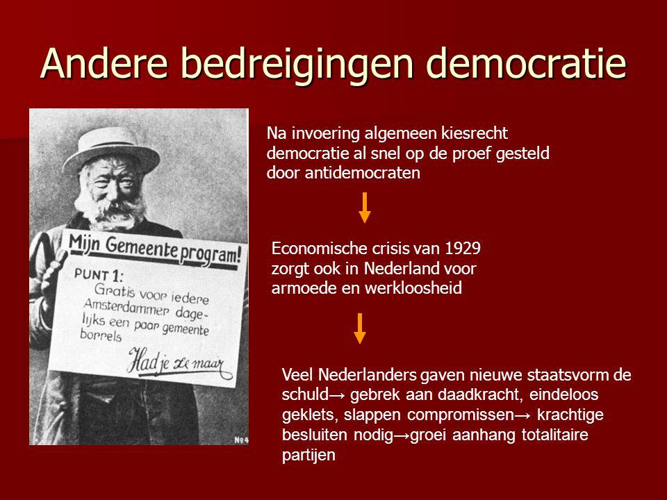 Totalitaire partijen in Nederland links Veel werklozen stemden op de CPN Ideologie: Verering Stalin; er werd met grote bewondering gekeken naar de Sovjet Unie Communistische dictatuur enige uitweg uit crisis