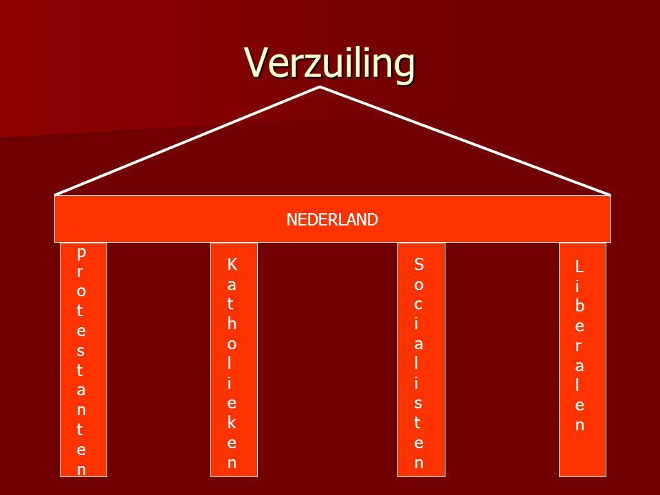 Verzuiling NEDERLAND protestantenprotestanten LiberalenLiberalen SocialistenSocialisten KatholiekenKatholieken