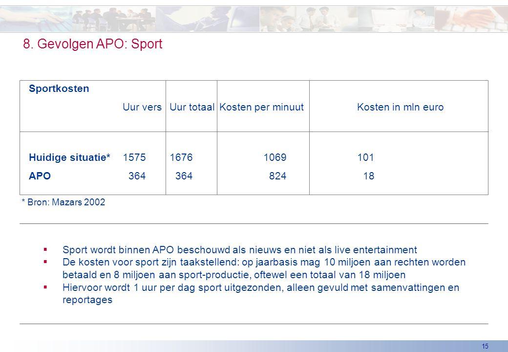 15 8. Gevolgen APO: Sport  Sport wordt binnen APO beschouwd als nieuws en niet als live entertainment  De kosten voor sport zijn taakstellend: op ja