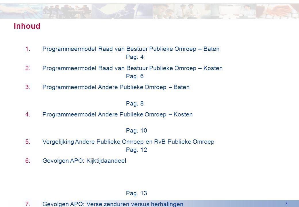 3 Inhoud 1.Programmeermodel Raad van Bestuur Publieke Omroep – Baten Pag. 4 2.Programmeermodel Raad van Bestuur Publieke Omroep – Kosten Pag. 6 3.Prog