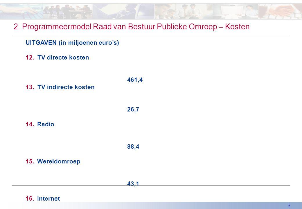 6 2. Programmeermodel Raad van Bestuur Publieke Omroep – Kosten UITGAVEN (in miljoenen euro's) 12.TV directe kosten 461,4 13.TV indirecte kosten 26,7
